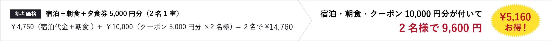 クーポン5,000円分付きプラン例